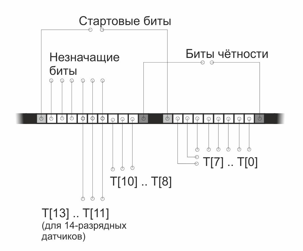 Цифровой датчик температуры TSic: адреса, пароли, явки - 28