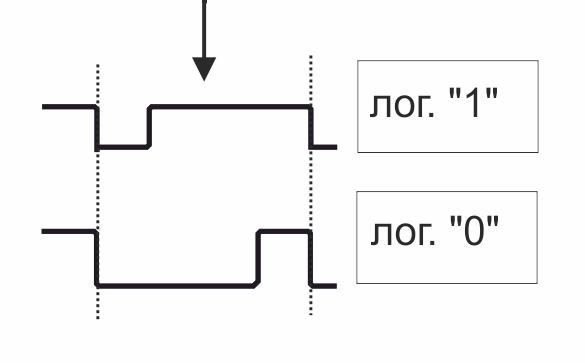 Цифровой датчик температуры TSic: адреса, пароли, явки - 29