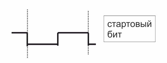 Цифровой датчик температуры TSic: адреса, пароли, явки - 30