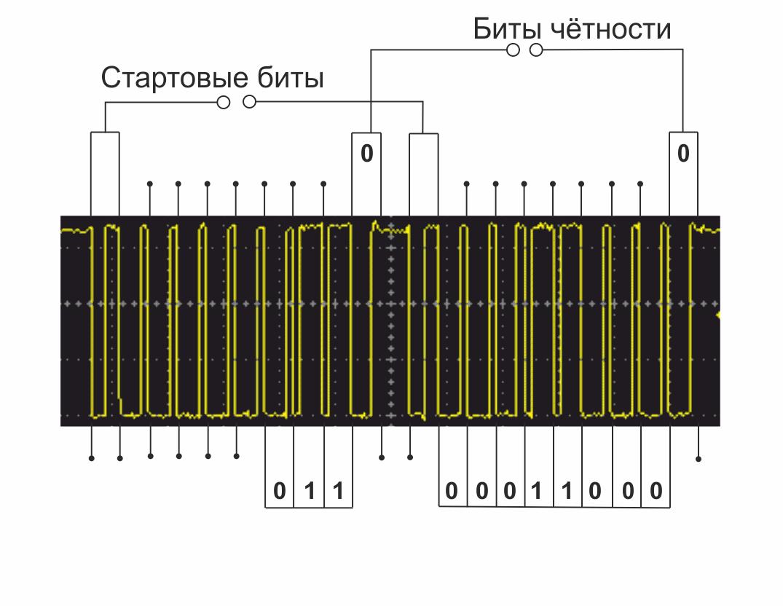 Цифровой датчик температуры TSic: адреса, пароли, явки - 32