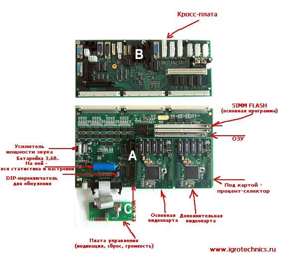 Игровой аппарат изнутри и снаружи. Обзор от производителя - 11