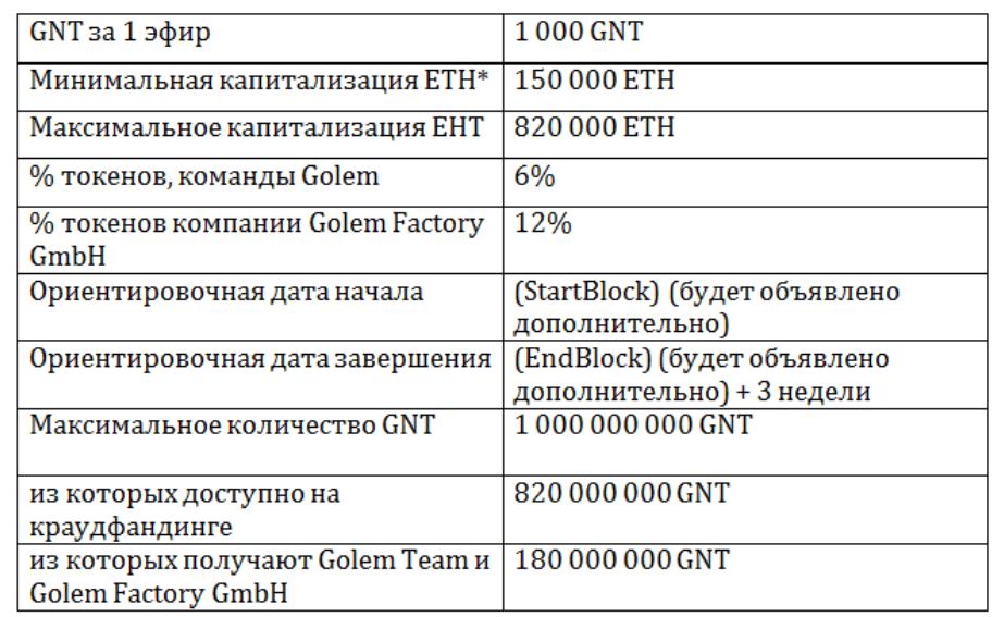 Golem: децентрализация нового уровня - 5