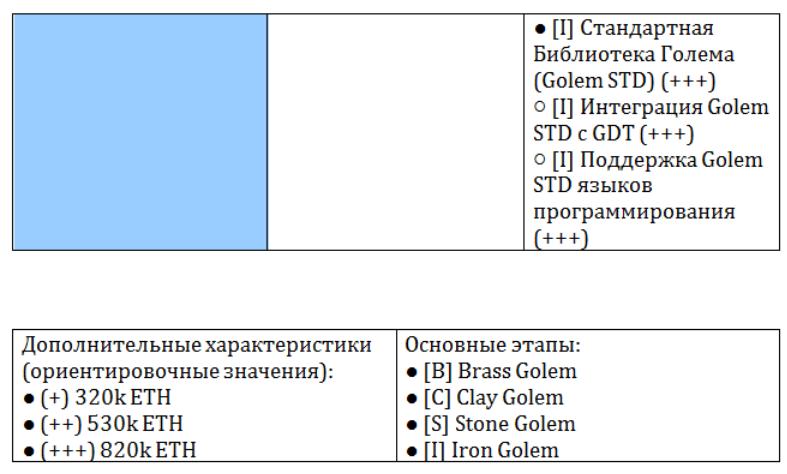 Golem: децентрализация нового уровня - 9