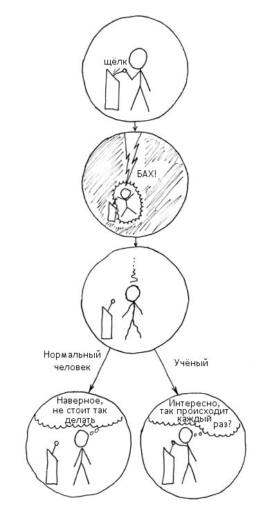 Как накрутить рейтинг на хабре и уйти незамеченным - 2