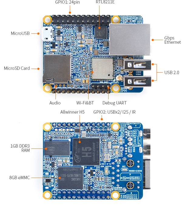 Плата NanoPi Neo Plus2 лишена видеовыхода, но в остальном габариты не дают о себе знать