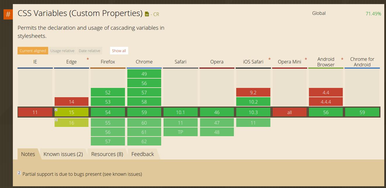 Нативные переменные в CSS. Уже пора… - 2