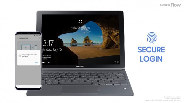 Ранее эта возможность была доступна только пользователям Samsung Galaxy TabPro S
