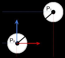 Введение в процедурную анимацию - 24