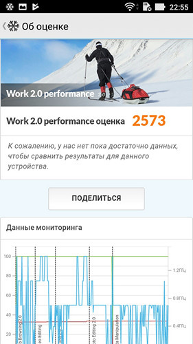Обзор смартфона ASUS ZenFone Live - 62