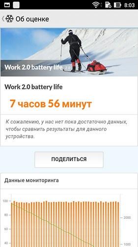 Обзор смартфона ASUS ZenFone Live - 66