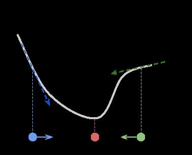 Введение в процедурную анимацию: инверсная кинематика - 10