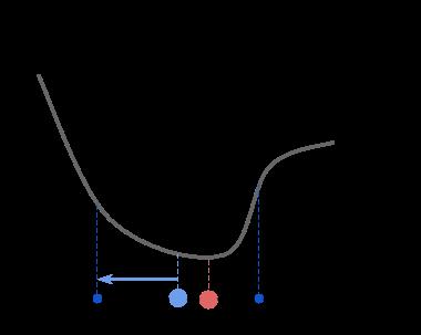 Введение в процедурную анимацию: инверсная кинематика - 17
