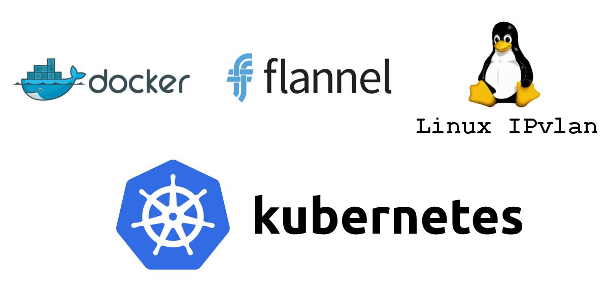 Сравнение производительности сетевых решений для Kubernetes - 1
