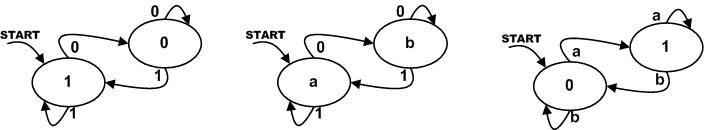 Автоматное программирование – новая веха или миф? Часть 2 - 9