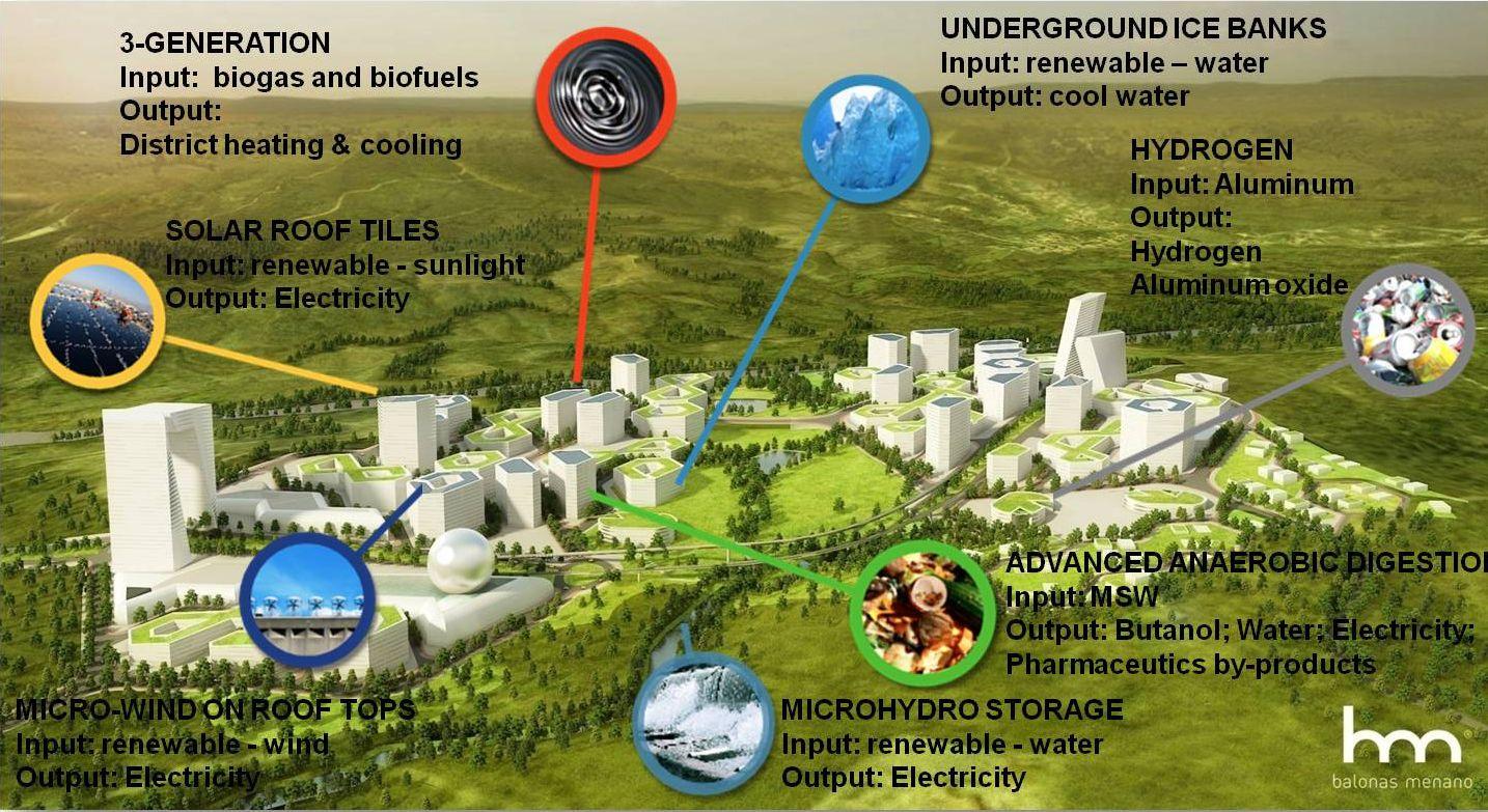 Строящиеся города будущего: энергия, переработка, безотходная среда - 17