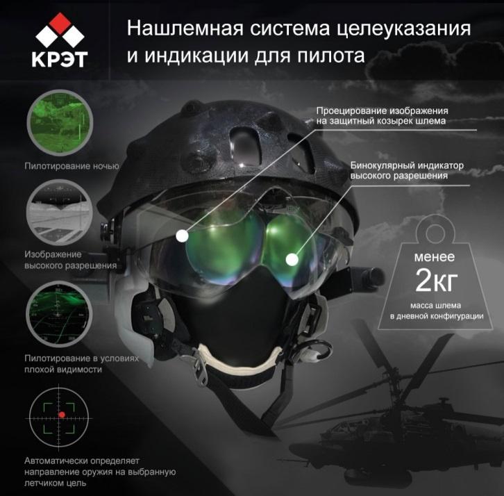 Война и мир. Дополненная реальность в прицелах и навигационных системах - 25