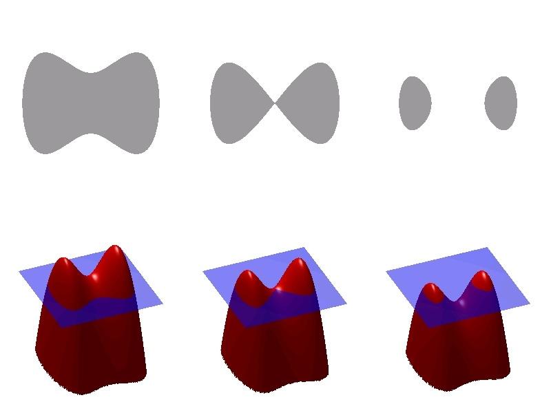 Бинарная сегментация изображений методом фиксации уровня (Level set method) - 2