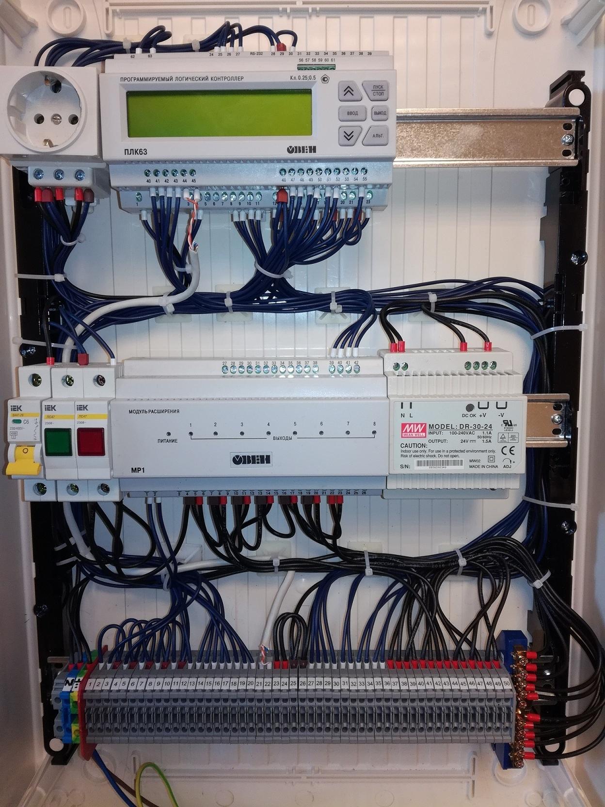 ПЛК от производителей Овен, Segnetics и Schneider Electric для HVAC - 2