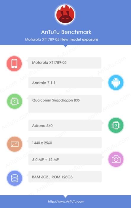 Смартфон Moto Z2 Force с 6 ГБ ОЗУ и Snapdragon 835 засветился в AnTuTu