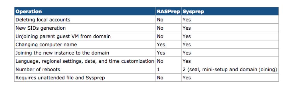 Эх RAS, еще RAS еще много много RAS - 6