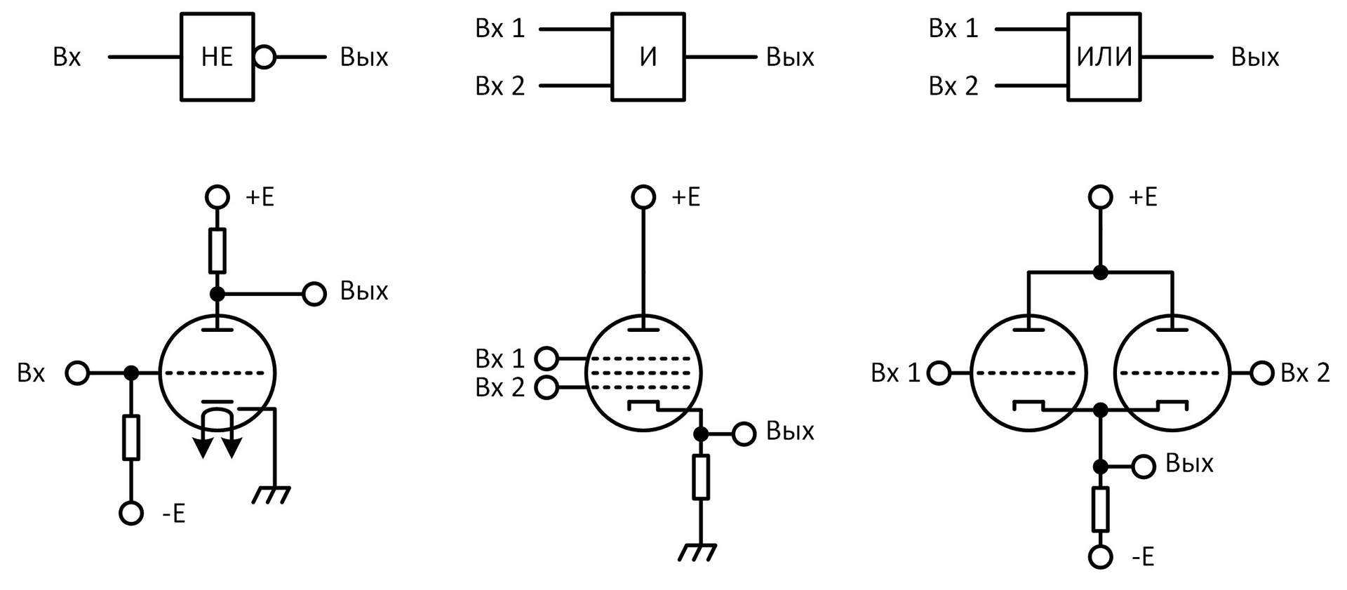 Как проинвертировать три сигнала двумя инверторами или их роль в истории ЭВМ - 2