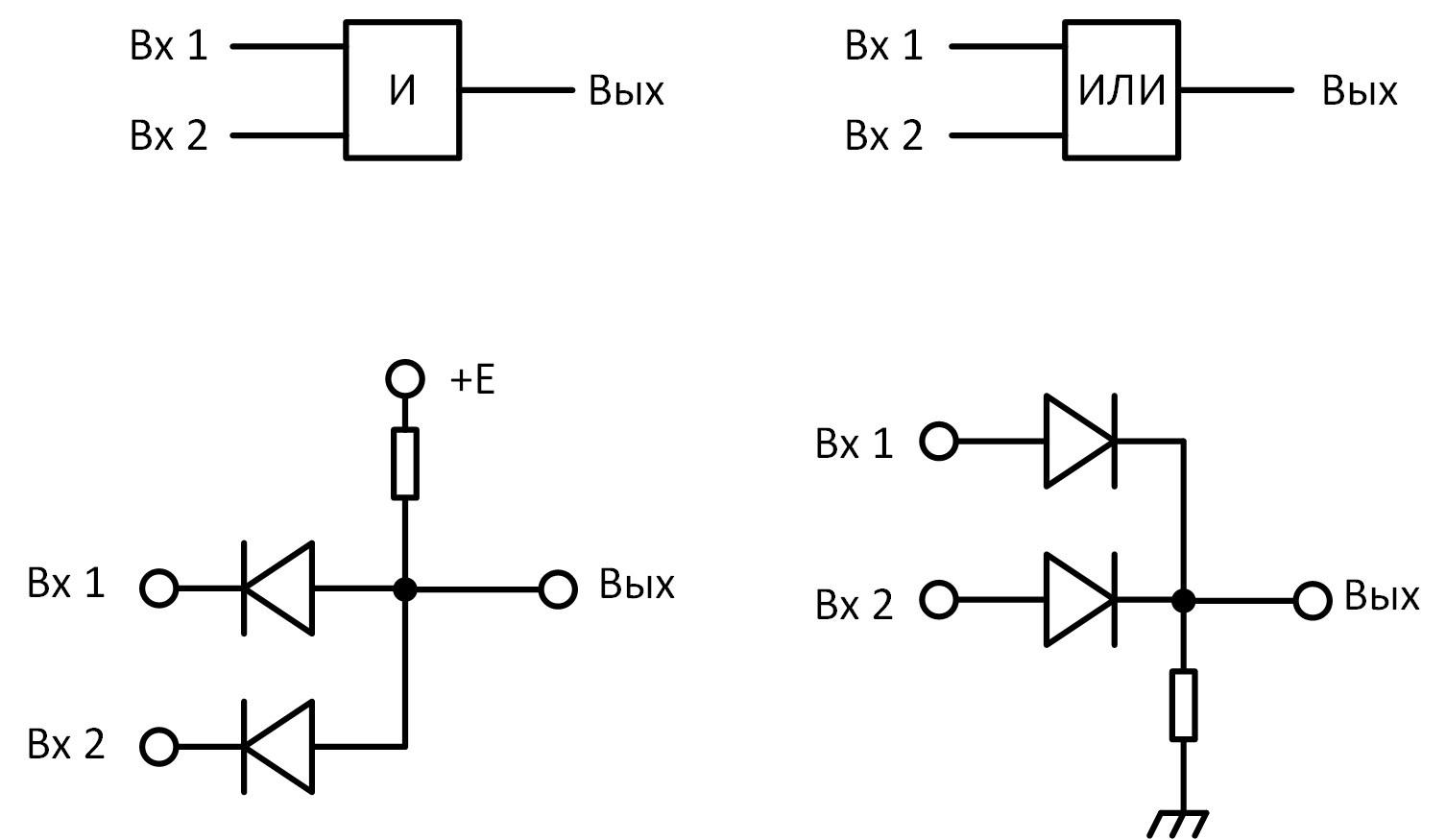 Как проинвертировать три сигнала двумя инверторами или их роль в истории ЭВМ - 3