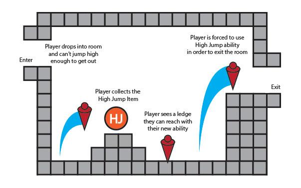 Как создать свою метроидванию - 5
