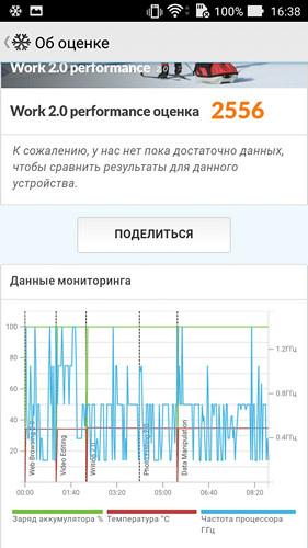 Обзор смартфона ZenFone Go TV - 52