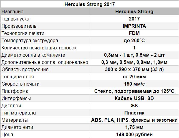 [ВИДЕО] Обзор отечественного 3D-принтера Hercules Strong 2017 - 2