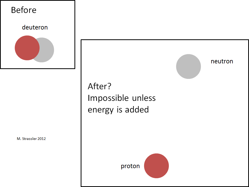 Стабильность нейтрона в атомном ядре - 4