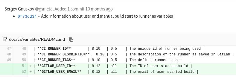 GitLab CI для непрерывной интеграции и доставки в production. Часть 2: преодолевая трудности - 3