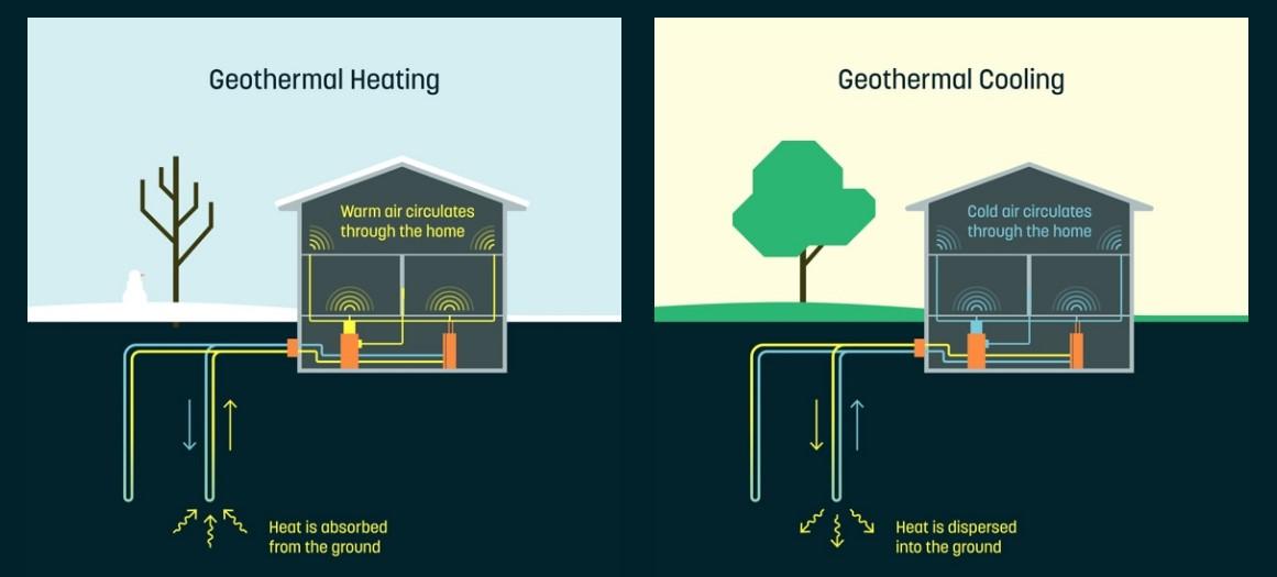 Экс-подразделение Google X разрабатывает недорогие геотермальные системы для дома - 2
