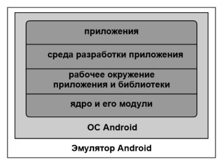Проблемы безопасности Android-приложений: классификация и анализ - 3