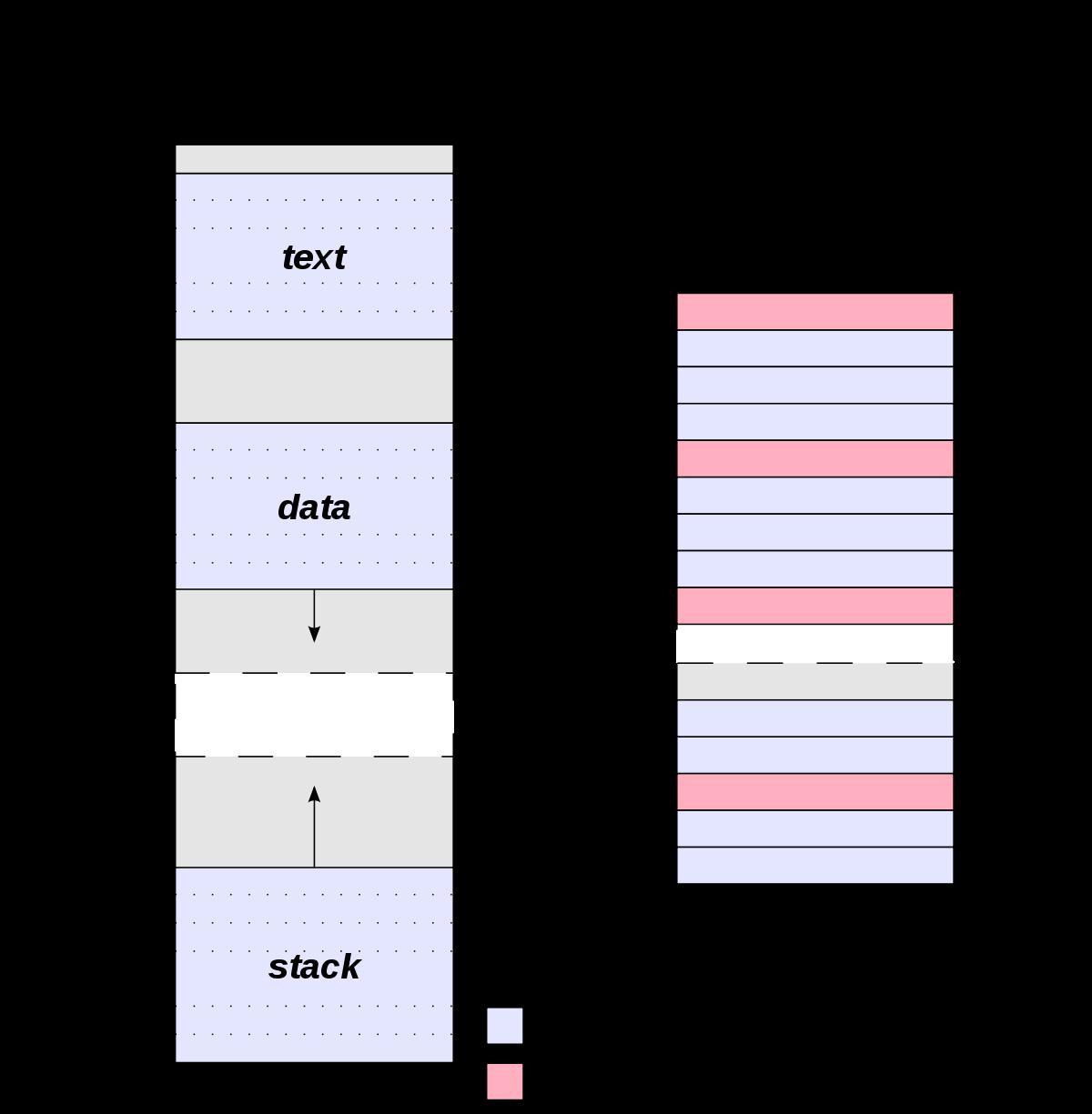 Реализуем тач логгер под Android с помощью CVE-2016–5195 - 6