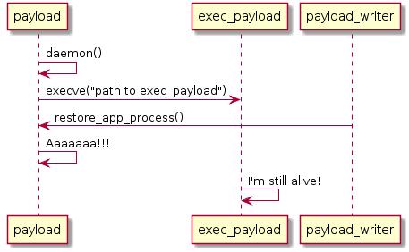 Реализуем тач логгер под Android с помощью CVE-2016–5195 - 9