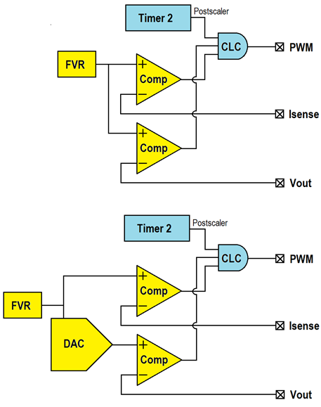 50 оттенков ПНЯ*. Микроконтроллеры в импульсных источниках питания - 16