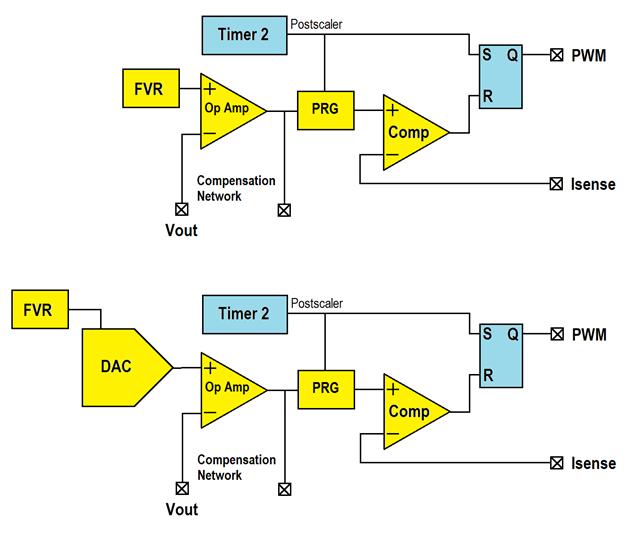 50 оттенков ПНЯ*. Микроконтроллеры в импульсных источниках питания - 19