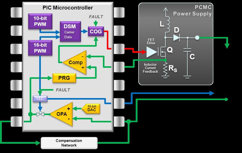 50 оттенков ПНЯ*. Микроконтроллеры в импульсных источниках питания - 7