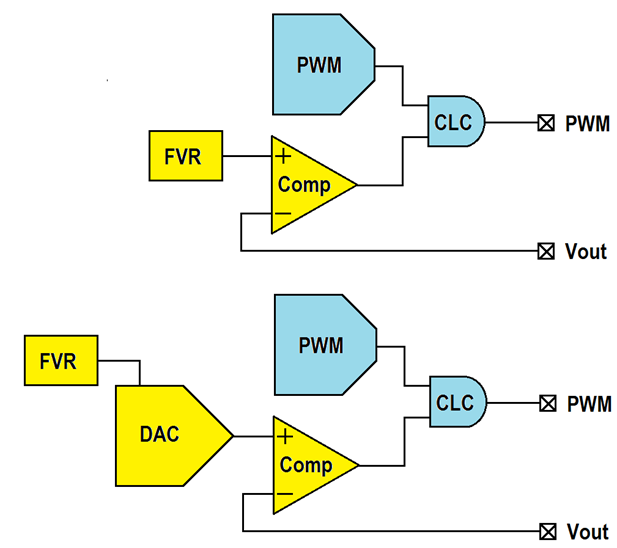 50 оттенков ПНЯ*. Микроконтроллеры в импульсных источниках питания - 8