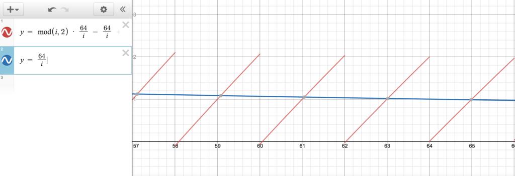 Реверс-инжиниринг одной строчки JavaScript - 10
