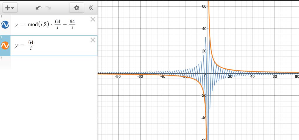Реверс-инжиниринг одной строчки JavaScript - 6