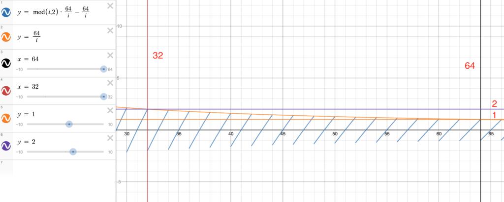 Реверс-инжиниринг одной строчки JavaScript - 8