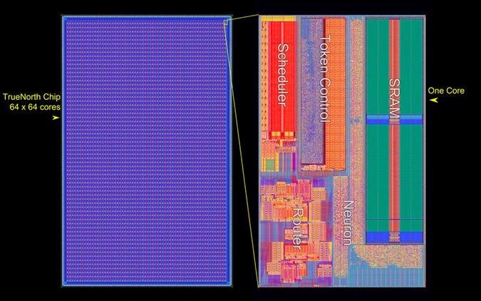 IBM и ВВС США разрабатывают нейроморфный суперкомпьютер нового поколения - 2