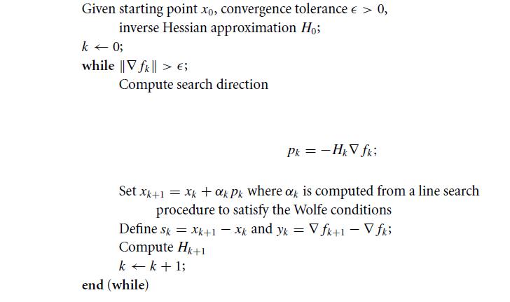 Метод BFGS или один из самых эффективных методов оптимизации. Пример реализации на Python - 2