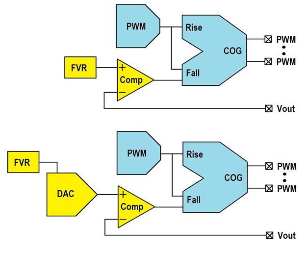 50 оттенков ПНЯ*. Микроконтроллеры в импульсных источниках питания. Часть 2 - 10