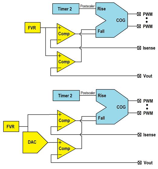 50 оттенков ПНЯ*. Микроконтроллеры в импульсных источниках питания. Часть 2 - 11