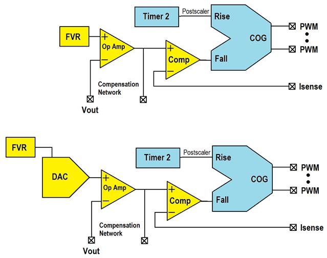 50 оттенков ПНЯ*. Микроконтроллеры в импульсных источниках питания. Часть 2 - 12