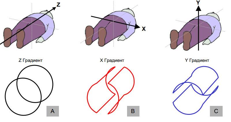 Разбираем магнитно-резонансный томограф - 10