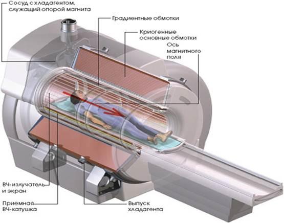 Разбираем магнитно-резонансный томограф - 7