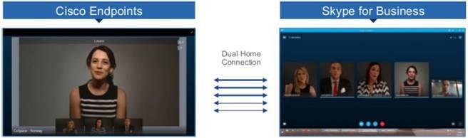 Cisco Meeting Server — теперь вся видео-конференц-связь из одного места - 4